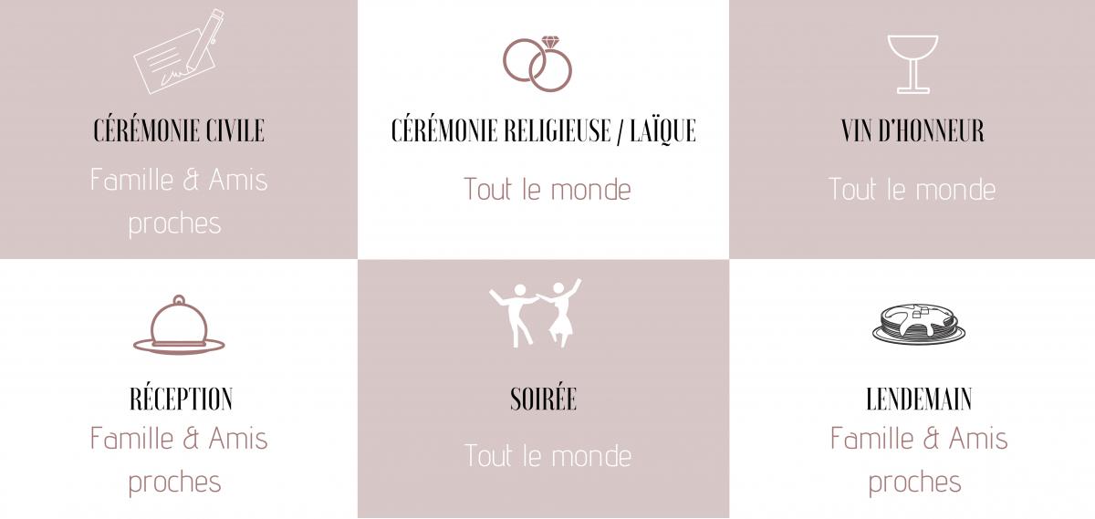Dresser sa liste d'invités et l'organisation de son mariage - Le Carnet Blanc - Blog Mariage